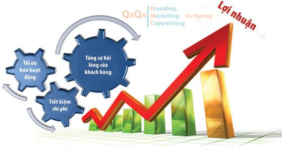tăng lượng tìm kiếm khách hàng tiềm năng