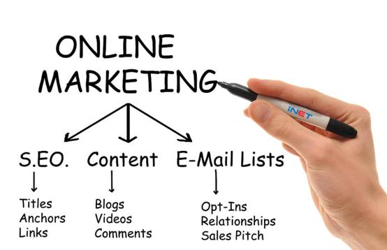 Tiêu chí kĩ năng marketing online